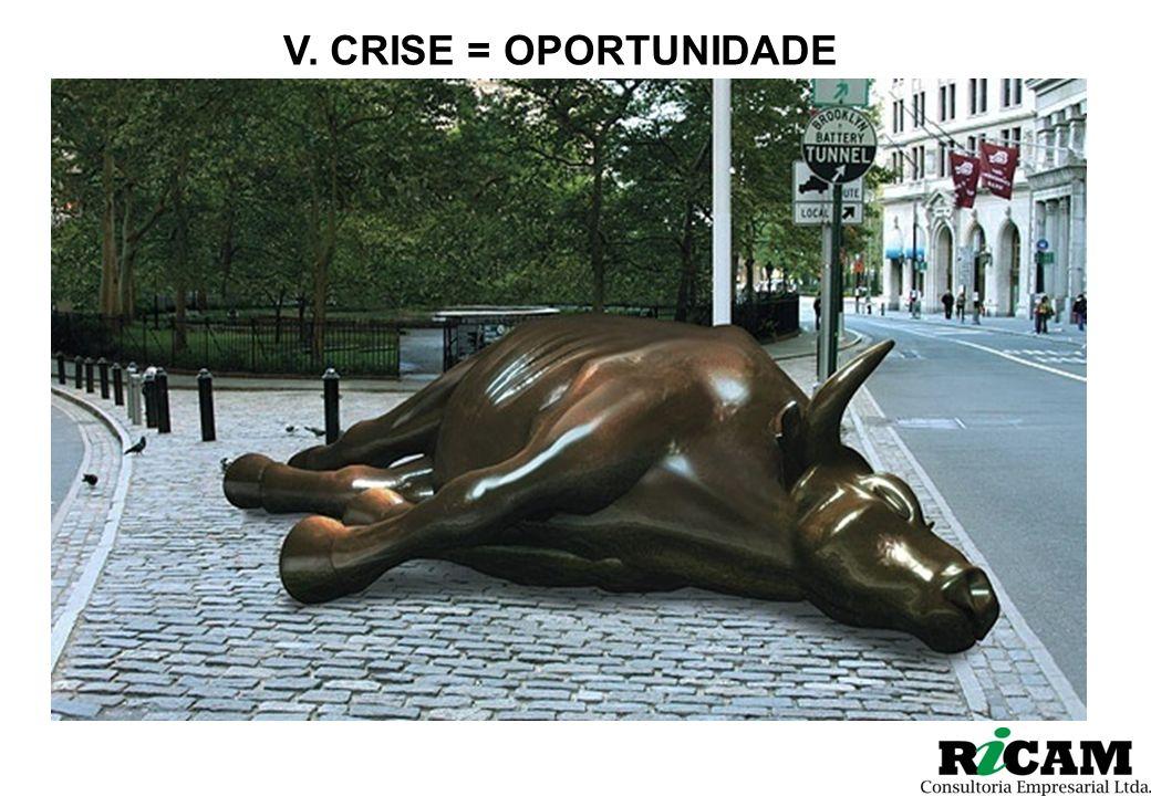 V. CRISE = OPORTUNIDADE