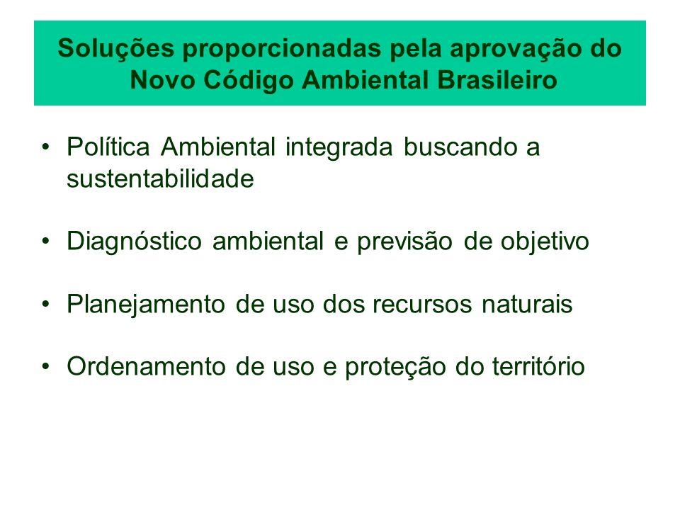 Soluções proporcionadas pela aprovação do Novo Código Ambiental Brasileiro