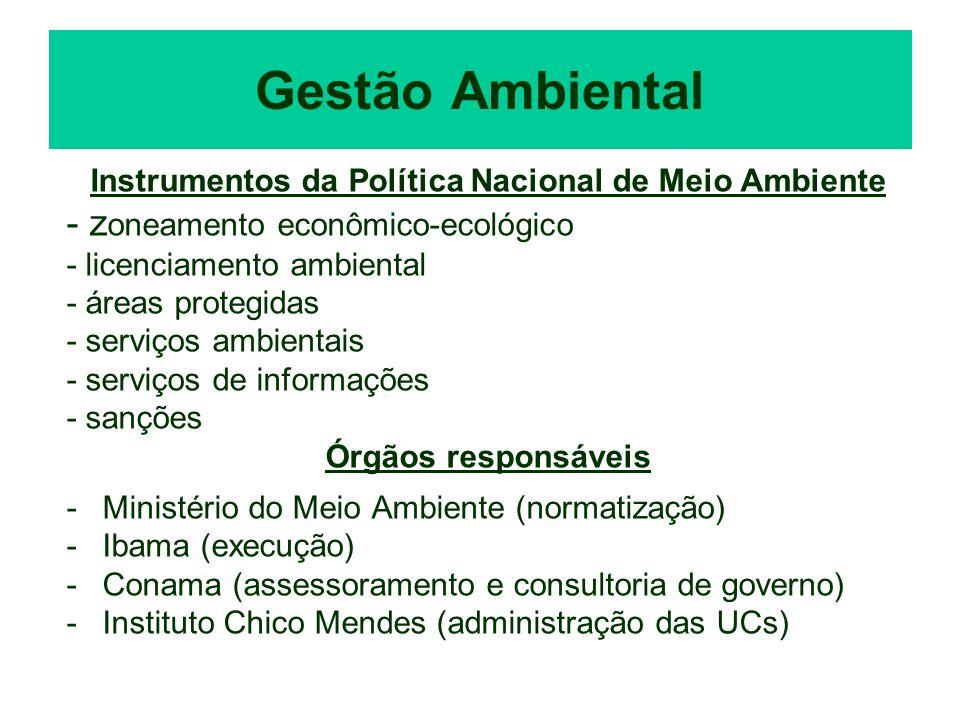 Instrumentos da Política Nacional de Meio Ambiente