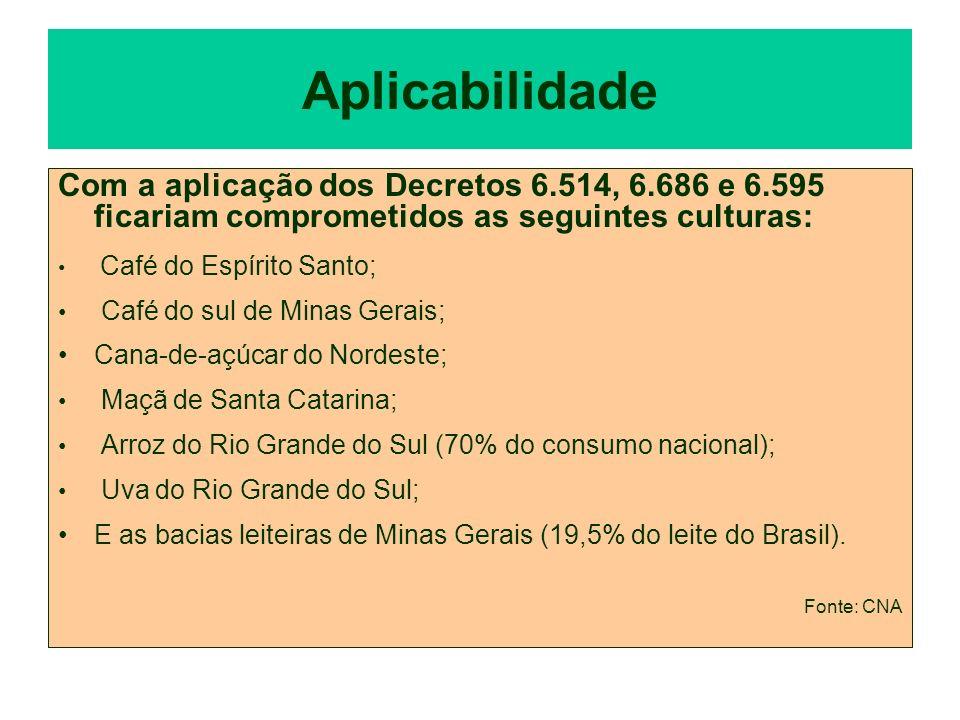 Aplicabilidade Com a aplicação dos Decretos 6.514, 6.686 e 6.595 ficariam comprometidos as seguintes culturas: