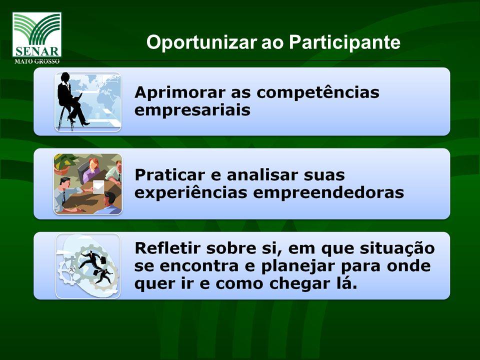 Oportunizar ao Participante