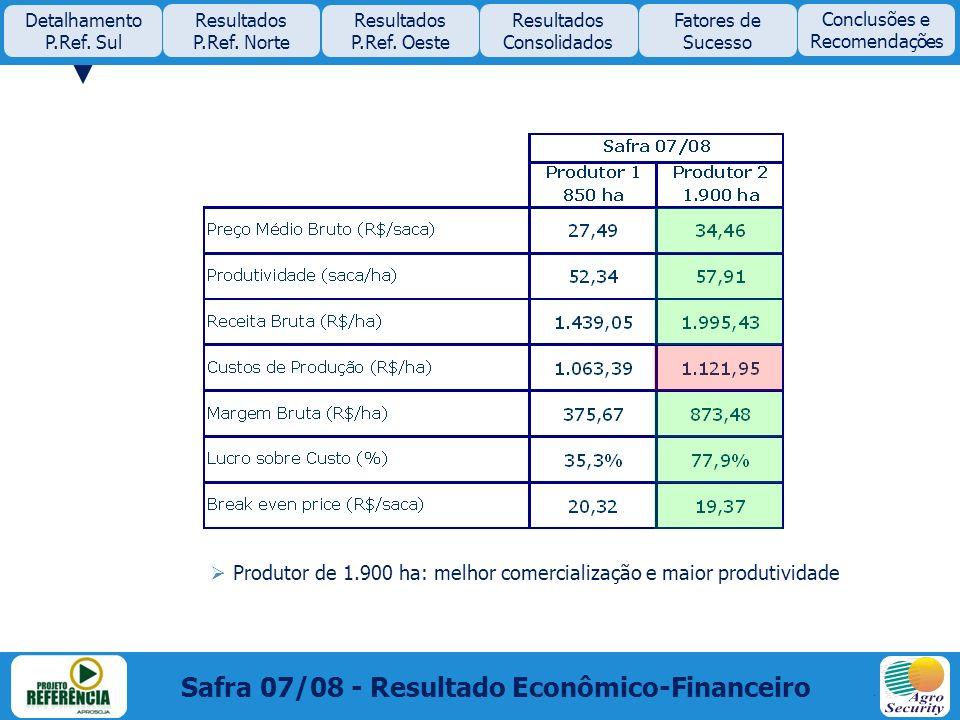 Safra 07/08 - Resultado Econômico-Financeiro