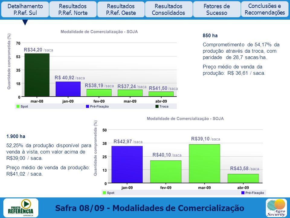 Safra 08/09 - Modalidades de Comercialização