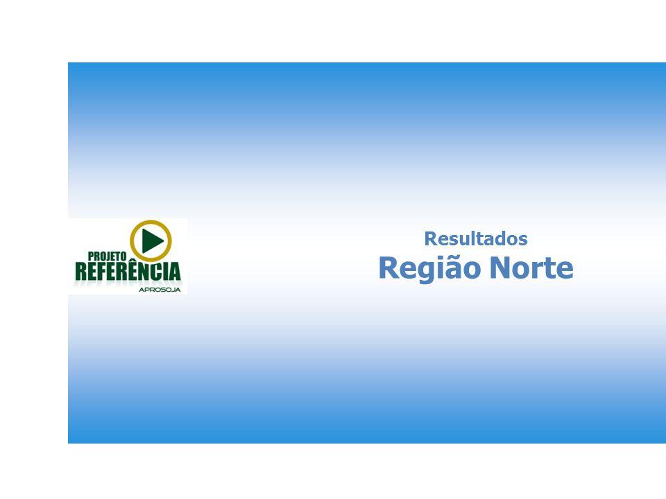 Resultados Região Norte