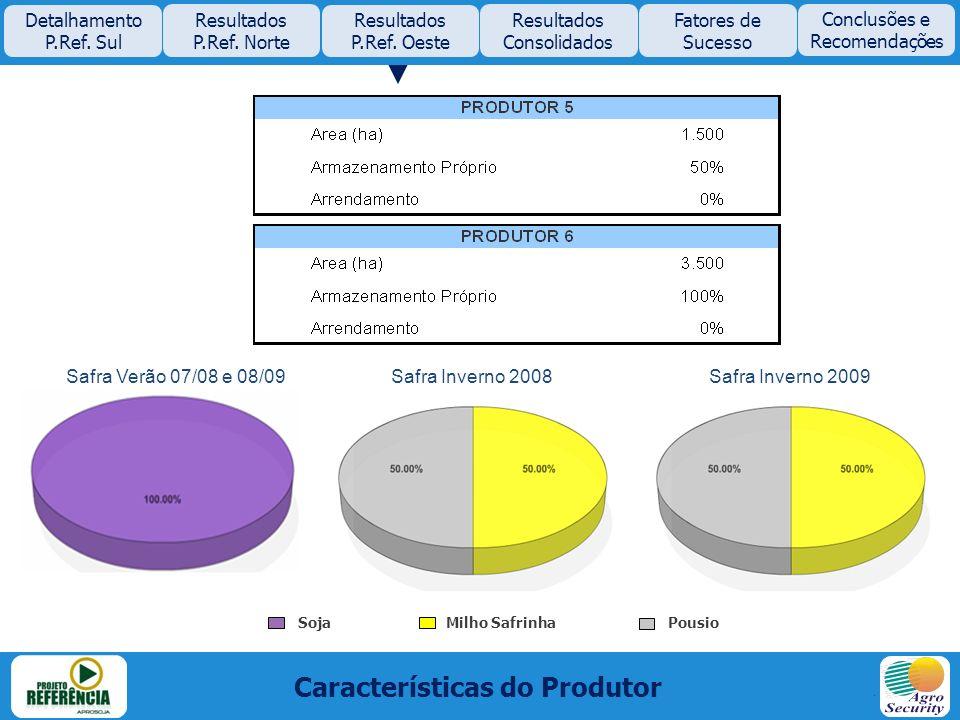 Características do Produtor