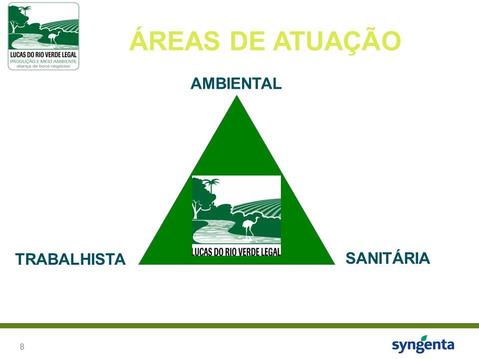ÁREAS DE ATUAÇÃO AMBIENTAL TRABALHISTA SANITÁRIA