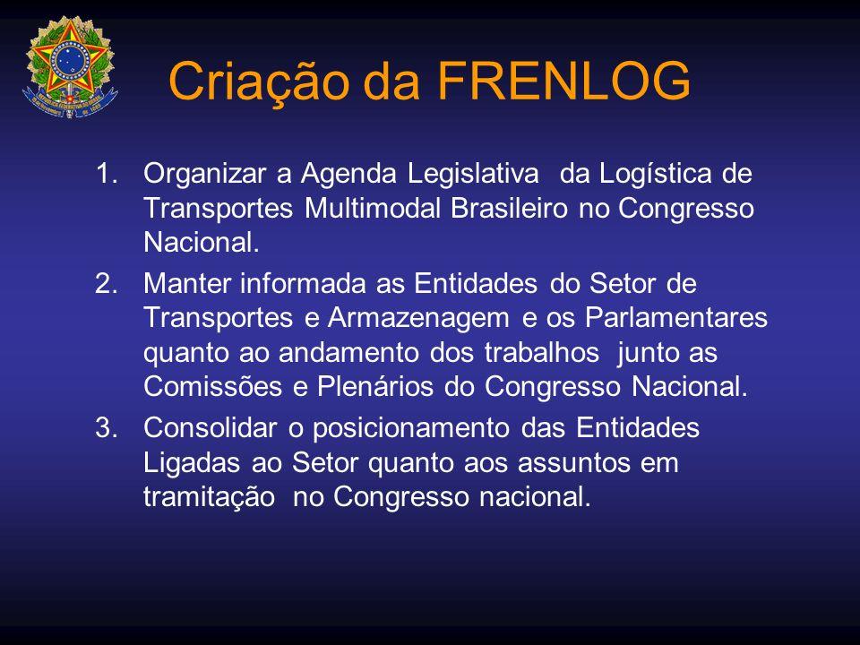 Criação da FRENLOG Organizar a Agenda Legislativa da Logística de Transportes Multimodal Brasileiro no Congresso Nacional.