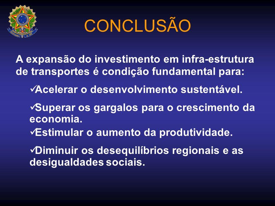 CONCLUSÃO A expansão do investimento em infra-estrutura de transportes é condição fundamental para: