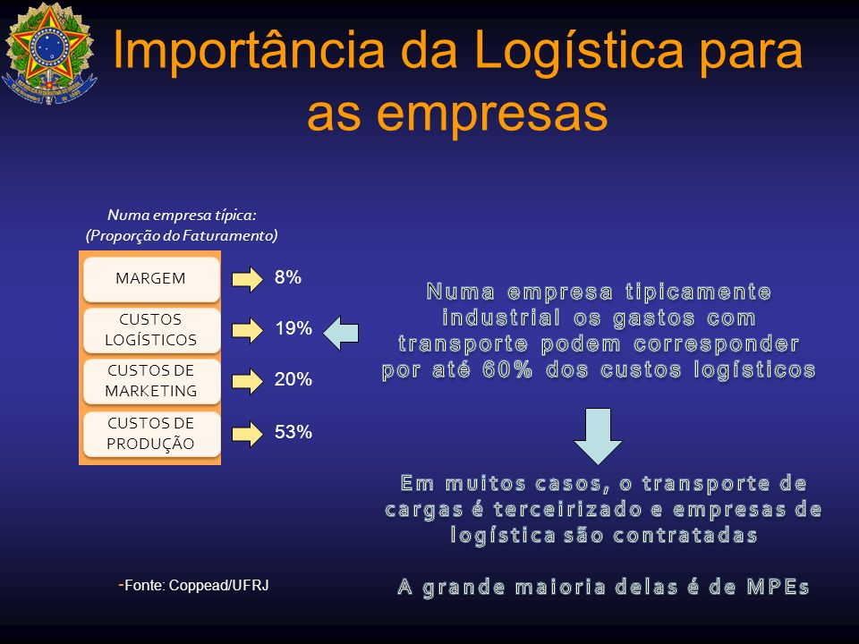 Importância da Logística para as empresas
