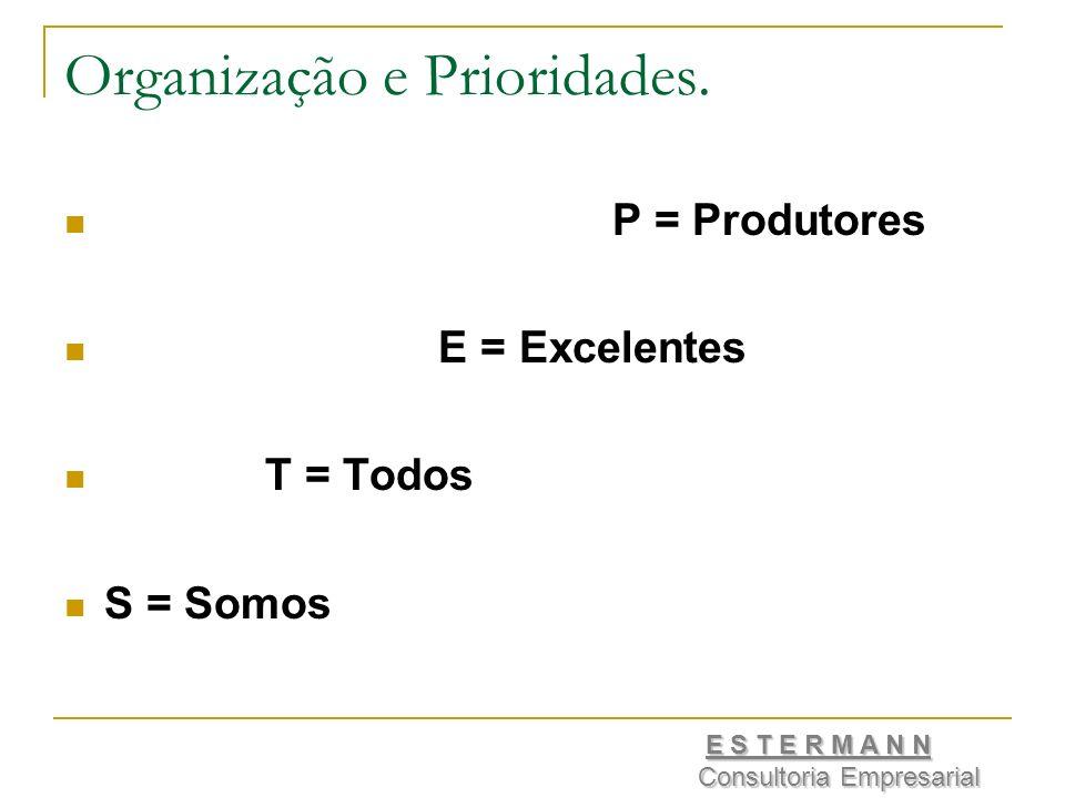 Organização e Prioridades.
