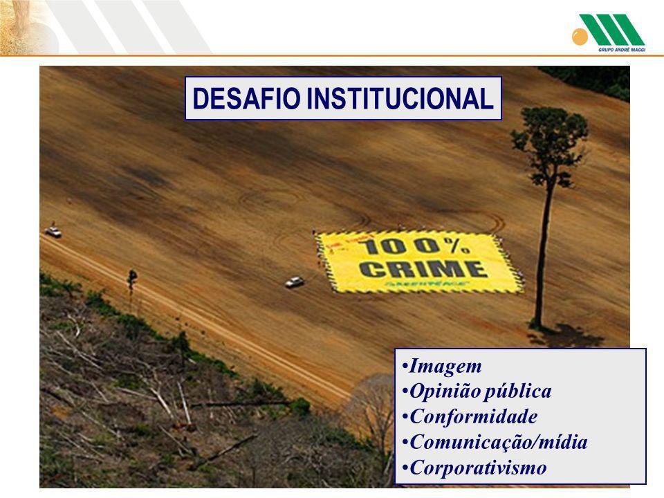 DESAFIO INSTITUCIONAL