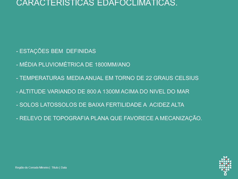 CARACTERÍSTICAS EDAFOCLIMÁTICAS.