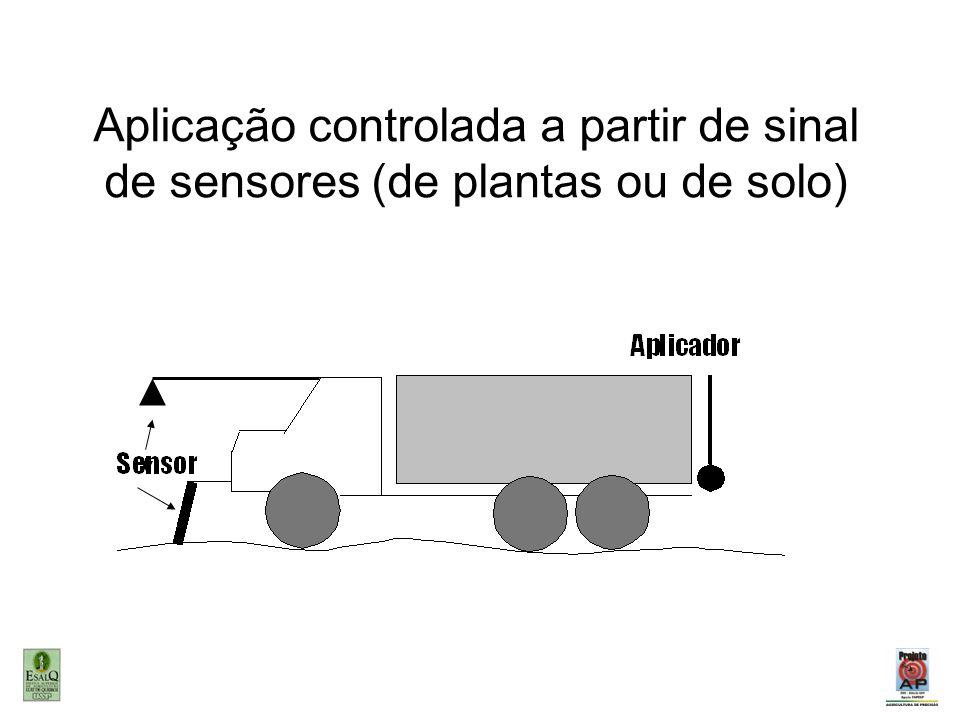 Aplicação controlada a partir de sinal de sensores (de plantas ou de solo)