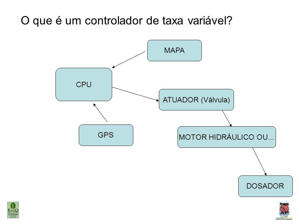 O que é um controlador de taxa variável