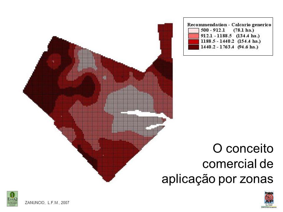 O conceito comercial de aplicação por zonas