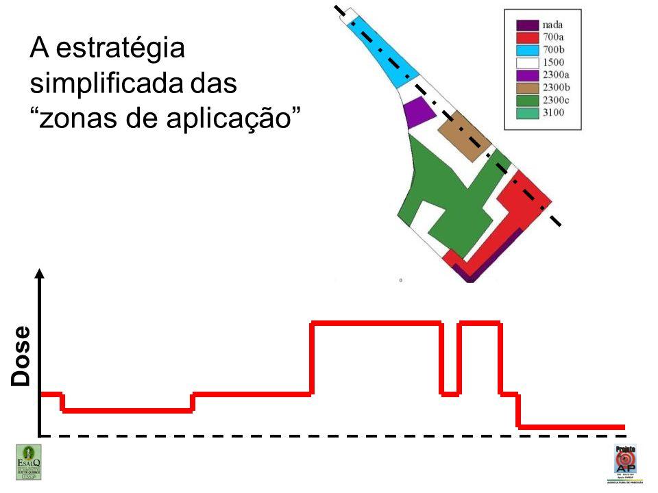 A estratégia simplificada das zonas de aplicação