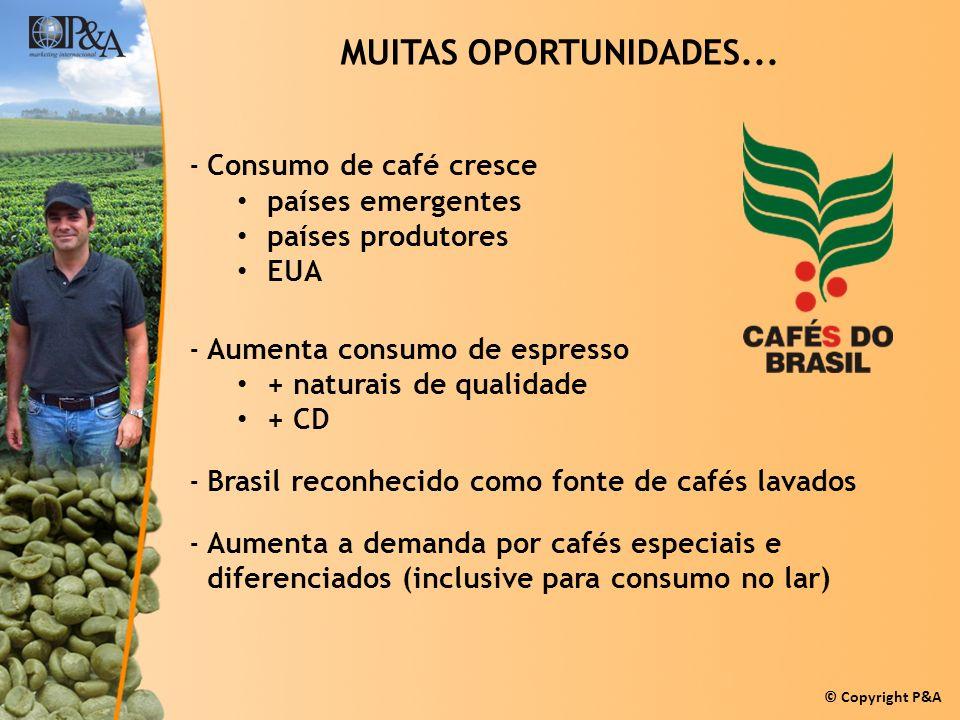 MUITAS OPORTUNIDADES... Consumo de café cresce países emergentes