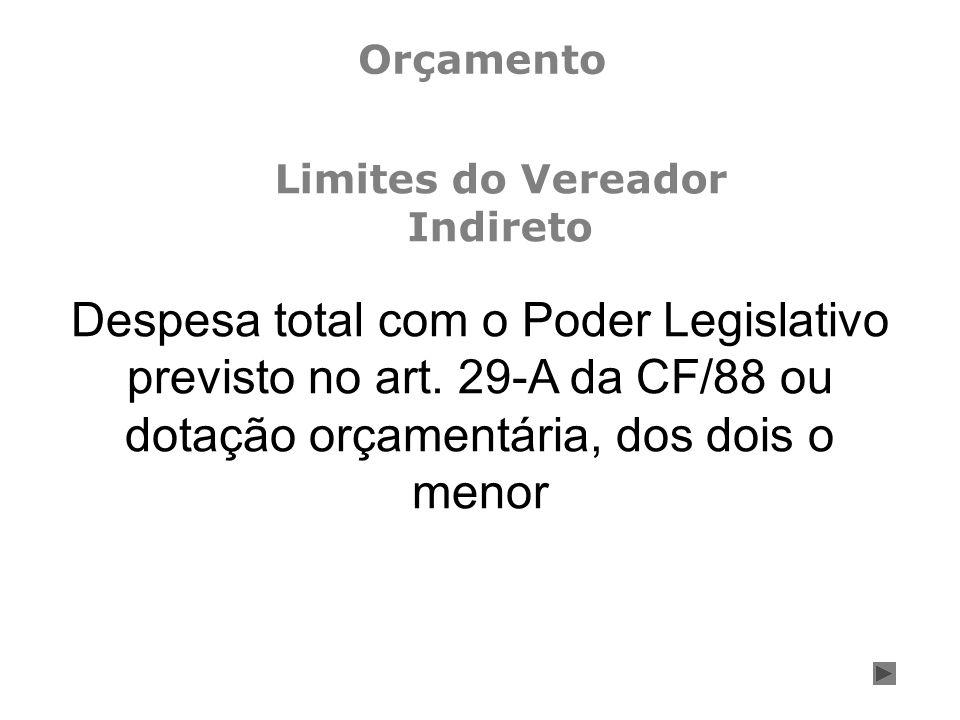 Orçamento Limites do Vereador. Indireto.