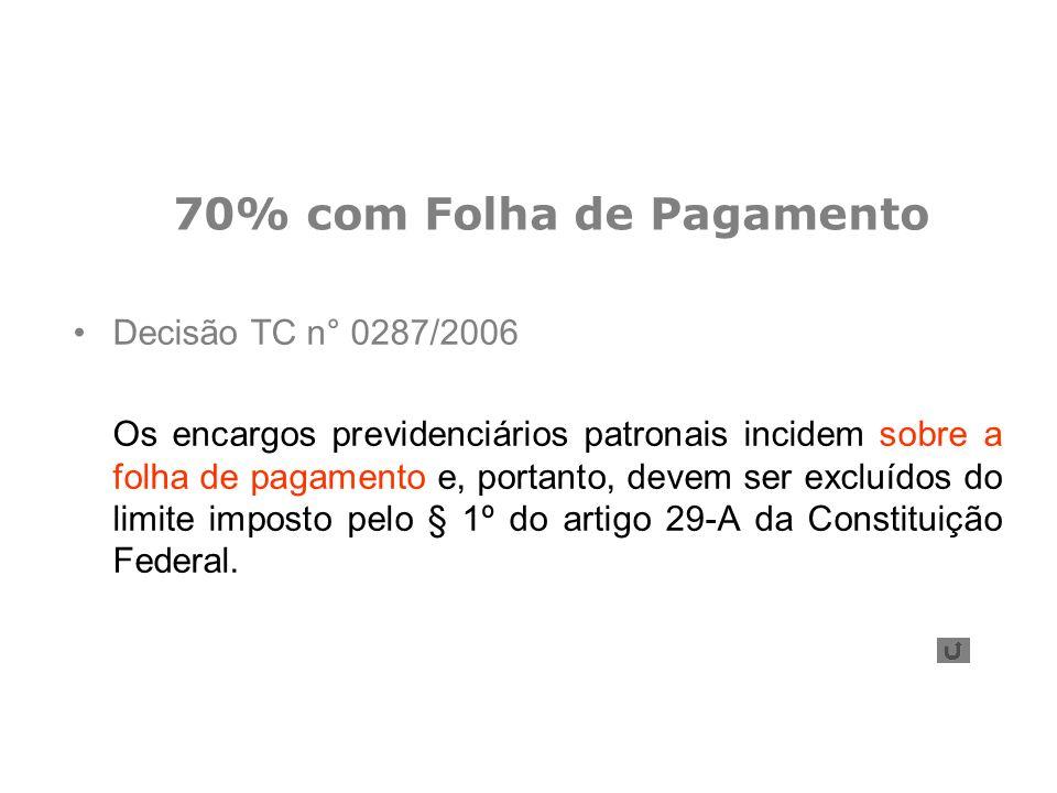 70% com Folha de Pagamento