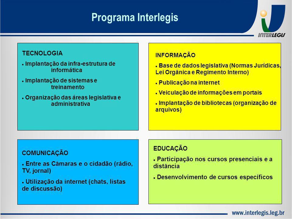 Programa Interlegis TECNOLOGIA EDUCAÇÃO COMUNICAÇÃO