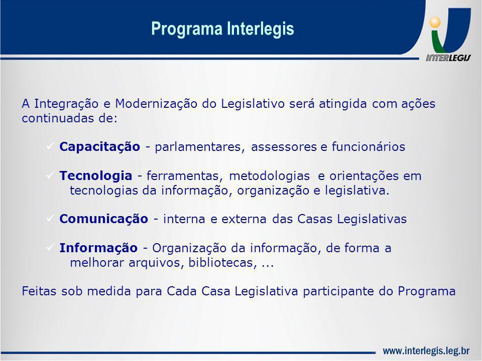 Programa Interlegis A Integração e Modernização do Legislativo será atingida com ações continuadas de: