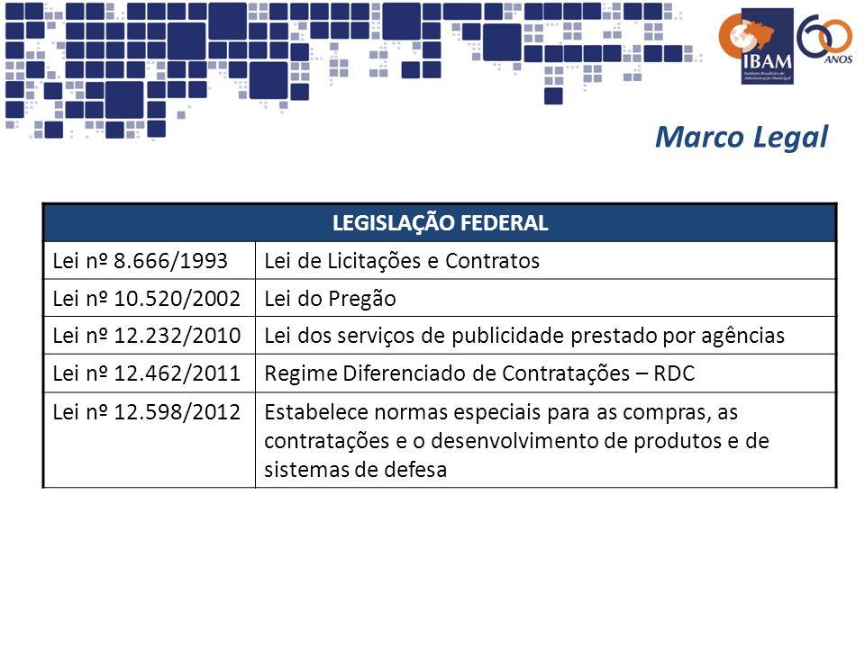Marco Legal LEGISLAÇÃO FEDERAL Lei nº 8.666/1993