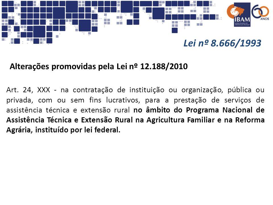 Lei nº 8.666/1993 Alterações promovidas pela Lei nº 12.188/2010