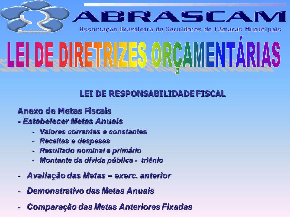 LEI DE DIRETRIZES ORÇAMENTÁRIAS LEI DE RESPONSABILIDADE FISCAL