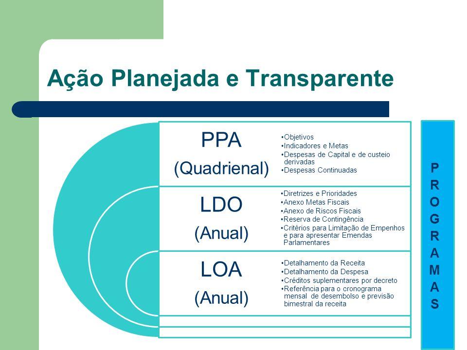 Ação Planejada e Transparente