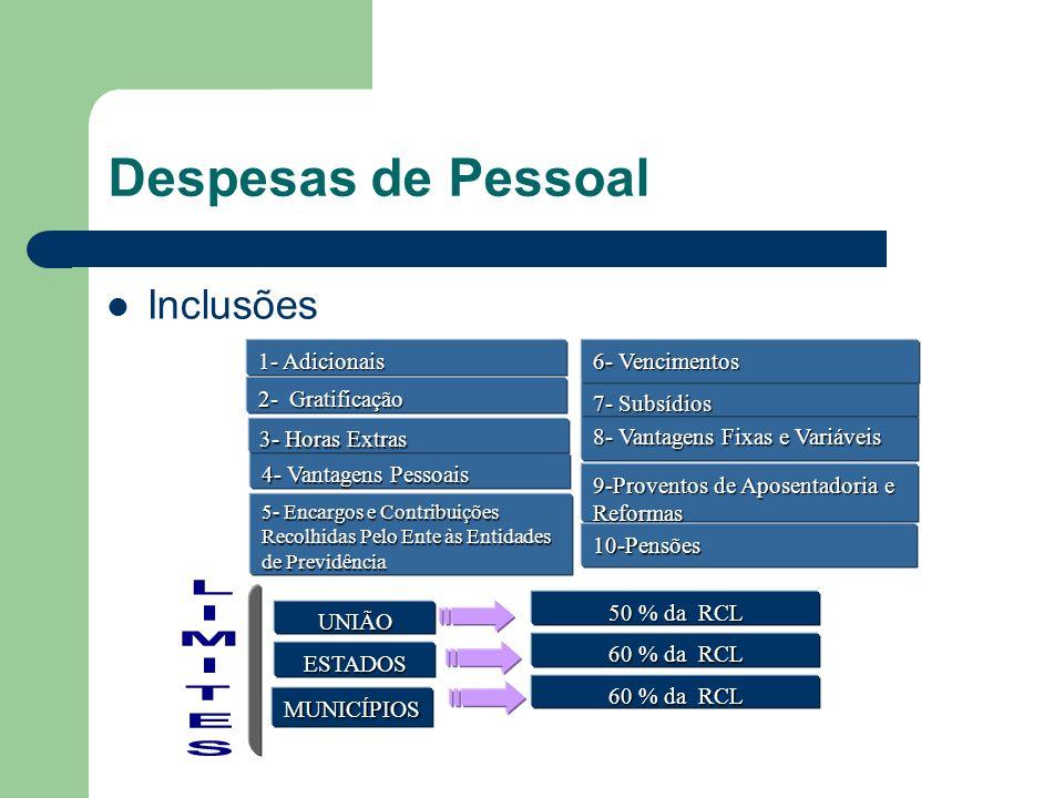Despesas de Pessoal Inclusões 1- Adicionais 6- Vencimentos