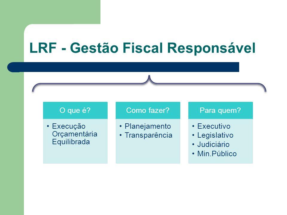 LRF - Gestão Fiscal Responsável