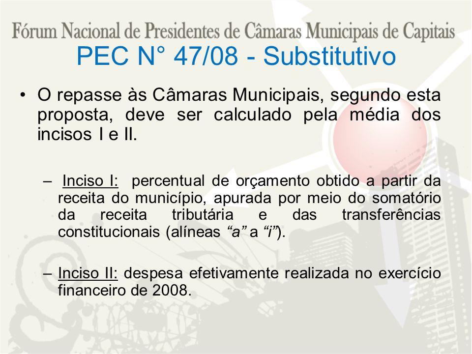 PEC N° 47/08 - Substitutivo O repasse às Câmaras Municipais, segundo esta proposta, deve ser calculado pela média dos incisos I e II.