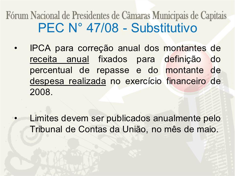PEC N° 47/08 - Substitutivo