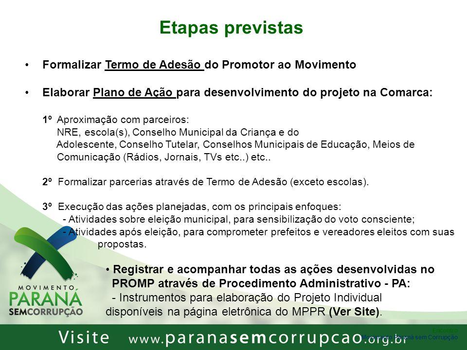 Etapas previstas Formalizar Termo de Adesão do Promotor ao Movimento