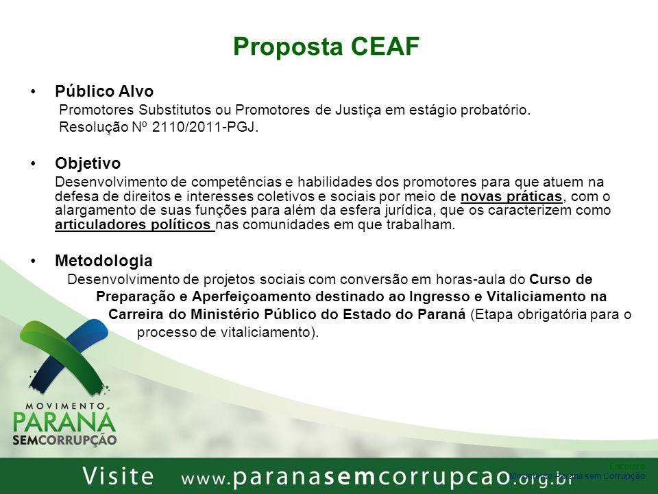Proposta CEAF Público Alvo Objetivo Metodologia