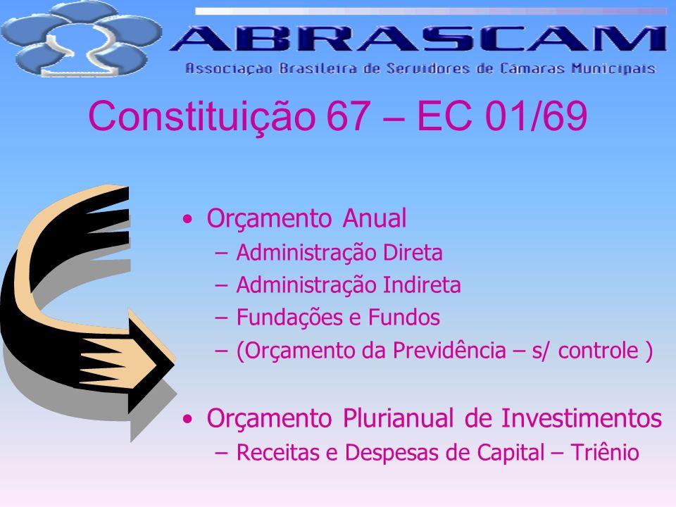 Constituição 67 – EC 01/69 Orçamento Anual