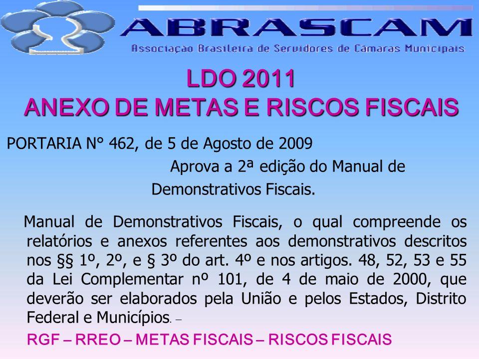 LDO 2011 ANEXO DE METAS E RISCOS FISCAIS