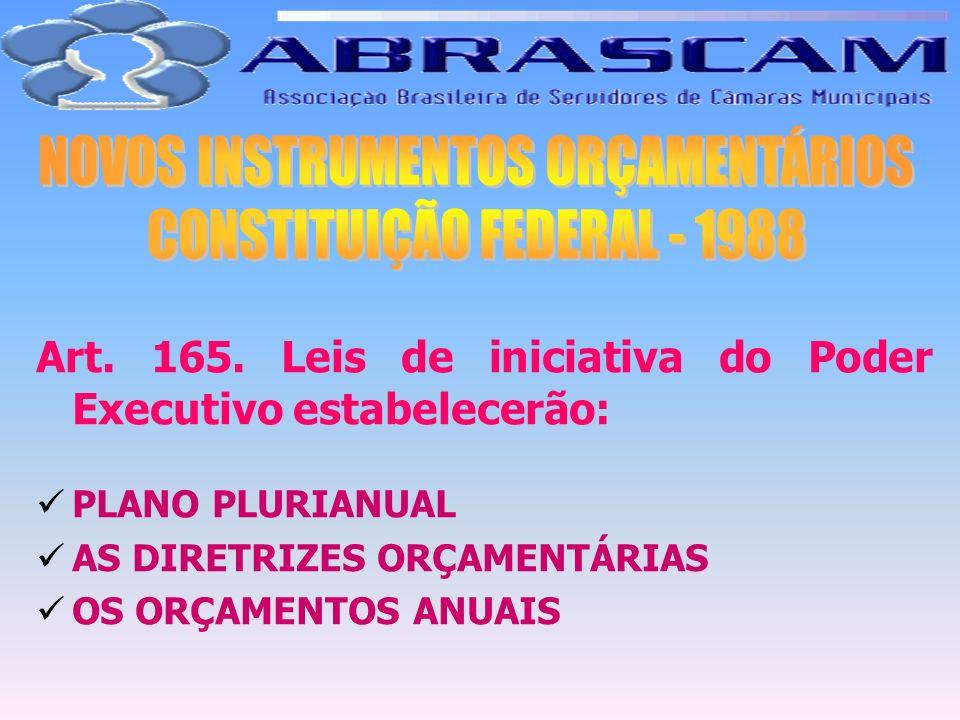 NOVOS INSTRUMENTOS ORÇAMENTÁRIOS CONSTITUIÇÃO FEDERAL - 1988