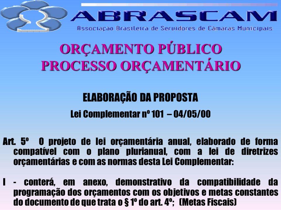 ORÇAMENTO PÚBLICO PROCESSO ORÇAMENTÁRIO