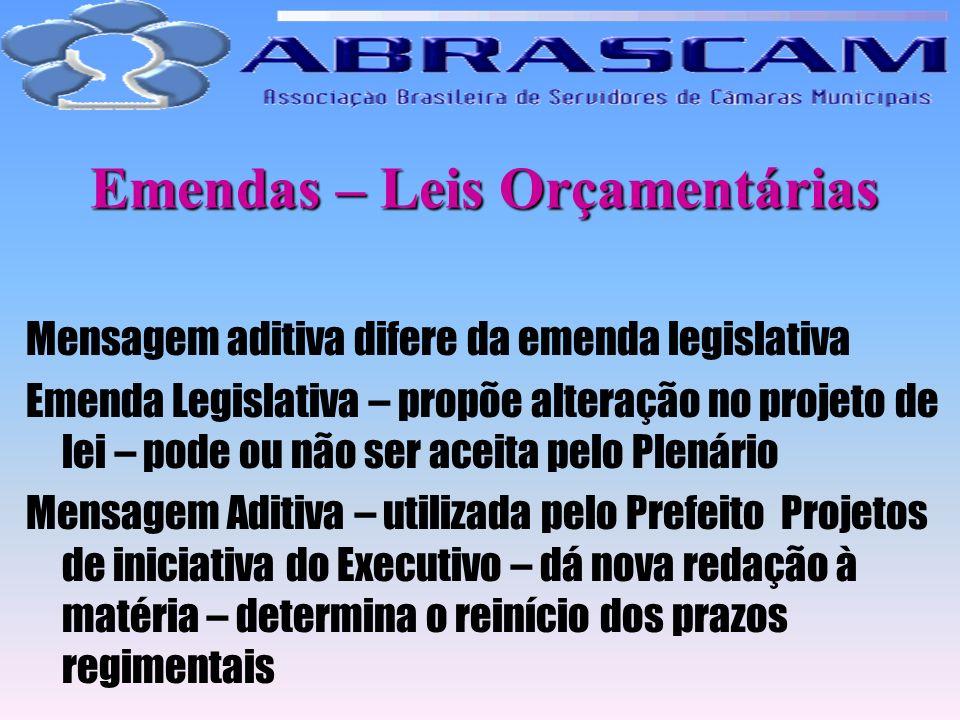 Emendas – Leis Orçamentárias