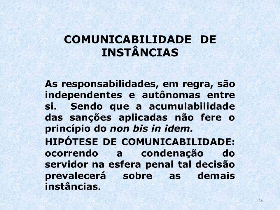 COMUNICABILIDADE DE INSTÂNCIAS