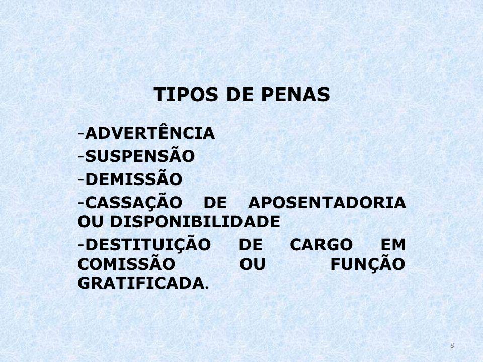 TIPOS DE PENAS ADVERTÊNCIA SUSPENSÃO DEMISSÃO