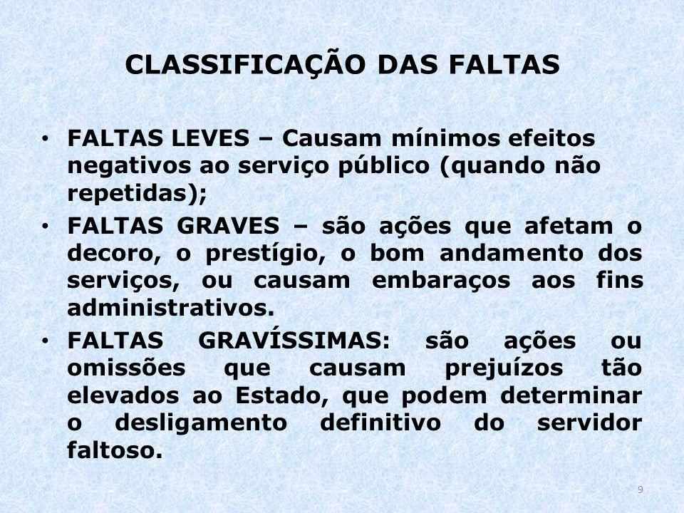 CLASSIFICAÇÃO DAS FALTAS