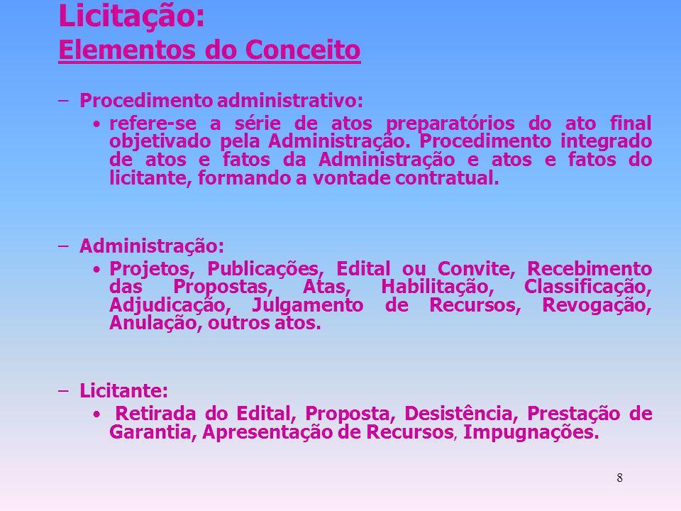 Licitação: Elementos do Conceito Procedimento administrativo: