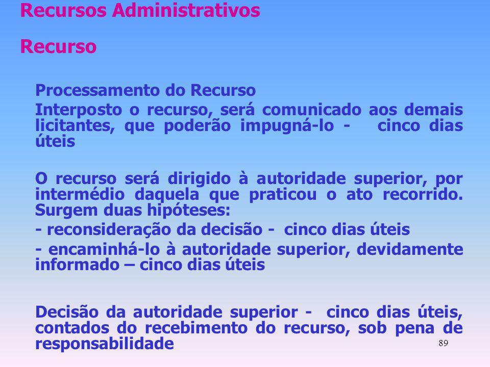 Recursos Administrativos Recurso