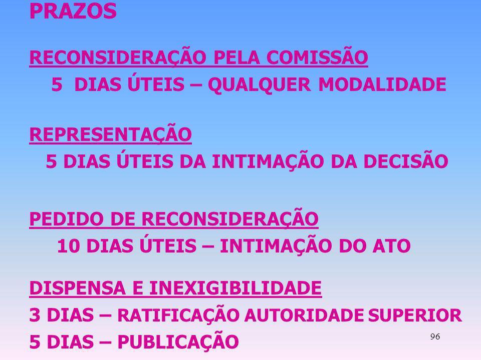 PRAZOS RECONSIDERAÇÃO PELA COMISSÃO 5 DIAS ÚTEIS – QUALQUER MODALIDADE