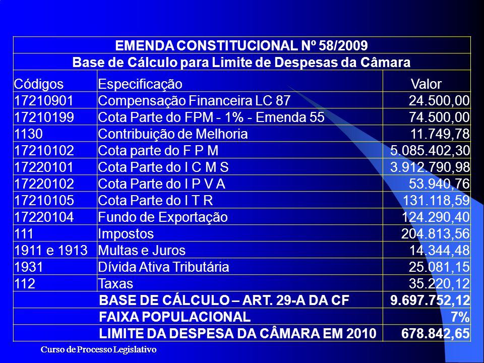 EMENDA CONSTITUCIONAL Nº 58/2009