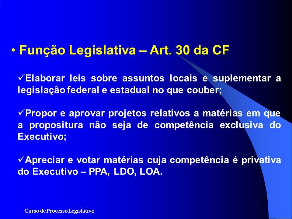 Função Legislativa – Art. 30 da CF