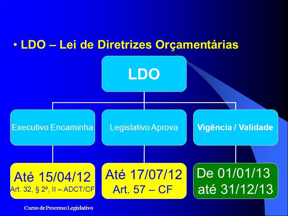 LDO Até 17/07/12 De 01/01/13 Até 15/04/12 até 31/12/13