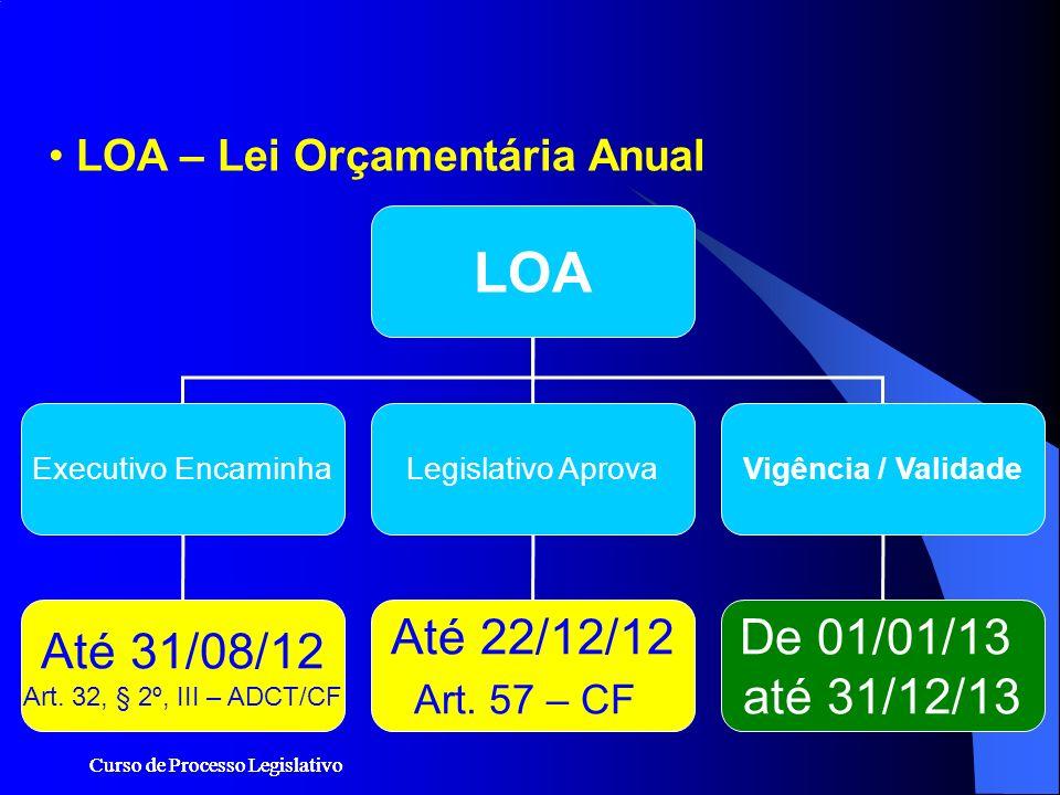 LOA Até 31/08/12 Até 22/12/12 De 01/01/13 até 31/12/13